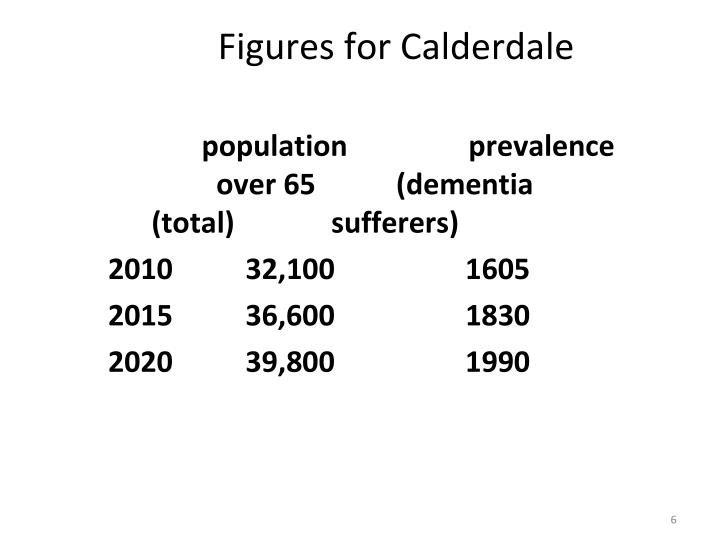 Figures for Calderdale