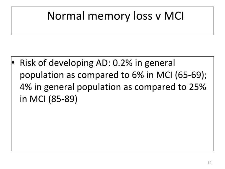 Normal memory loss v MCI