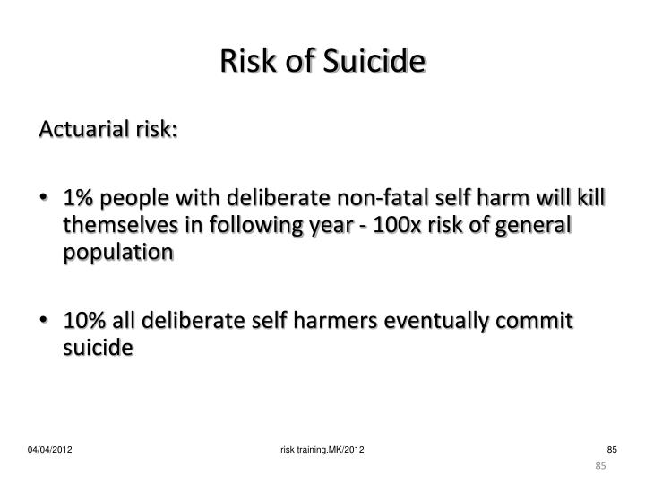 Risk of Suicide