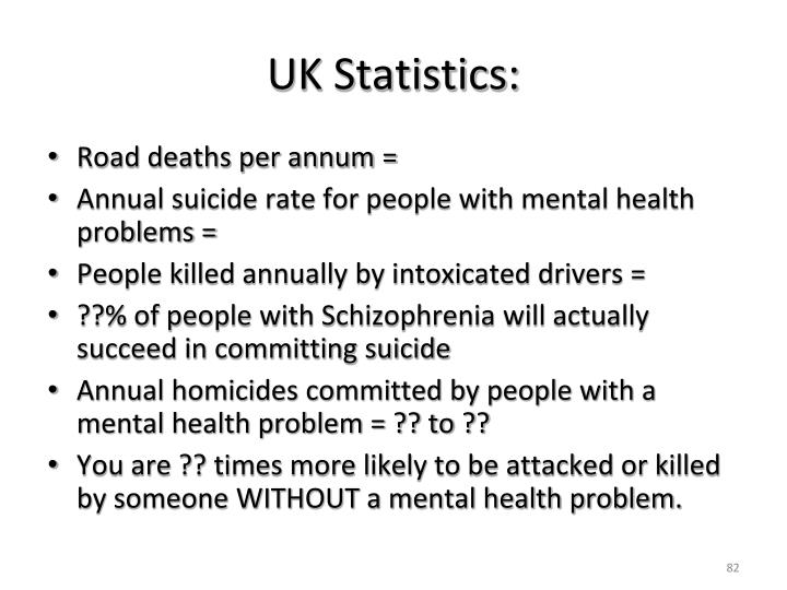 UK Statistics: