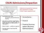 csun admissions impaction