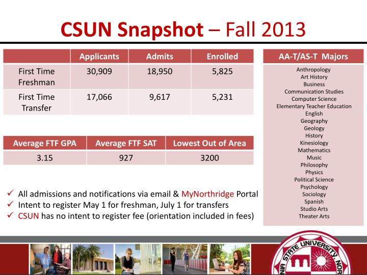 CSUN Snapshot