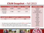 csun snapshot fall 2013