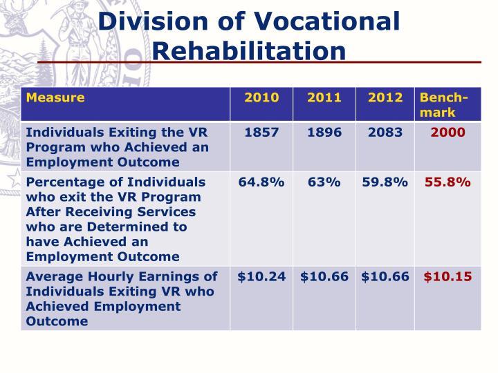 Division of Vocational Rehabilitation