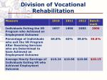 division of vocational rehabilitation2