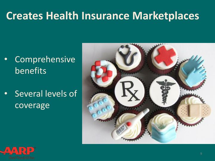 Creates Health Insurance Marketplaces