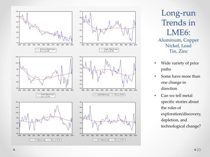 Long-run Trends in LME6: