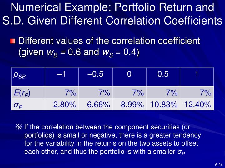 Numerical Example: Portfolio Return and S.D. Given Different Correlation Coefficients