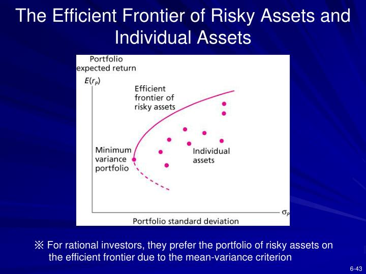 The Efficient Frontier of Risky Assets and Individual Assets