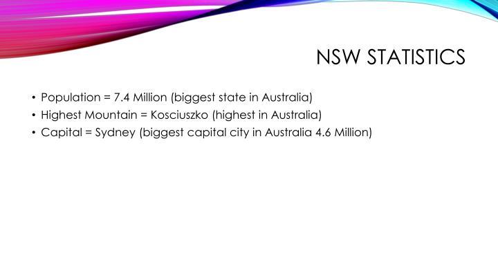 NSW Statistics