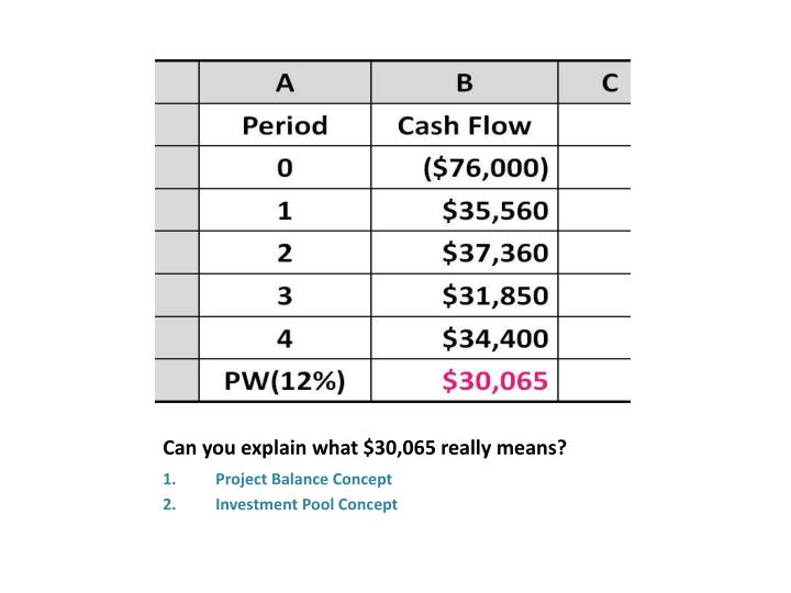 Can you explain what $