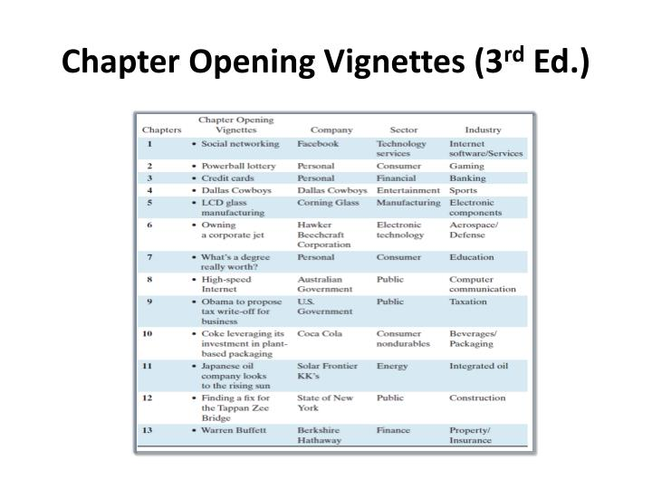 Chapter Opening Vignettes (3