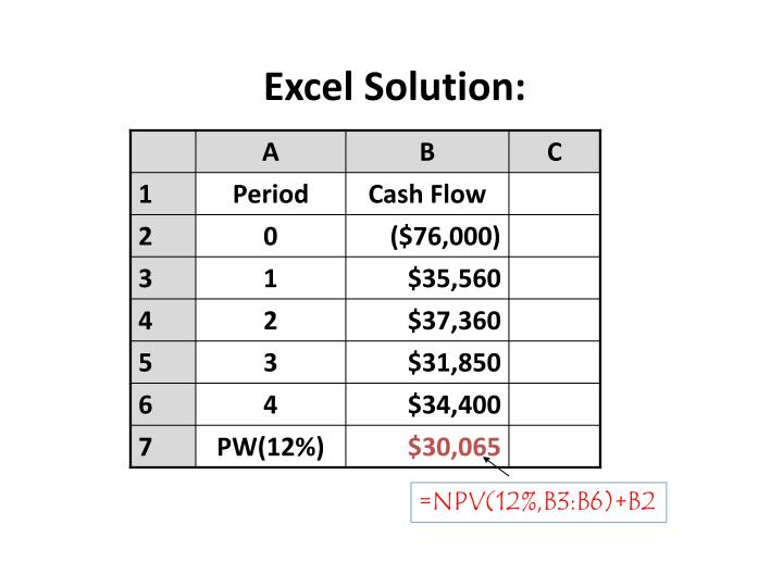 Excel Solution: