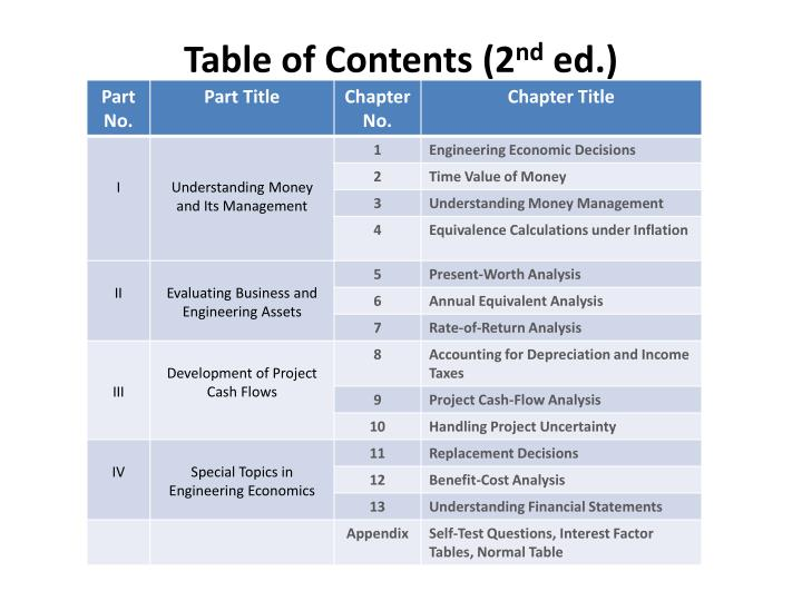 Table of Contents (2