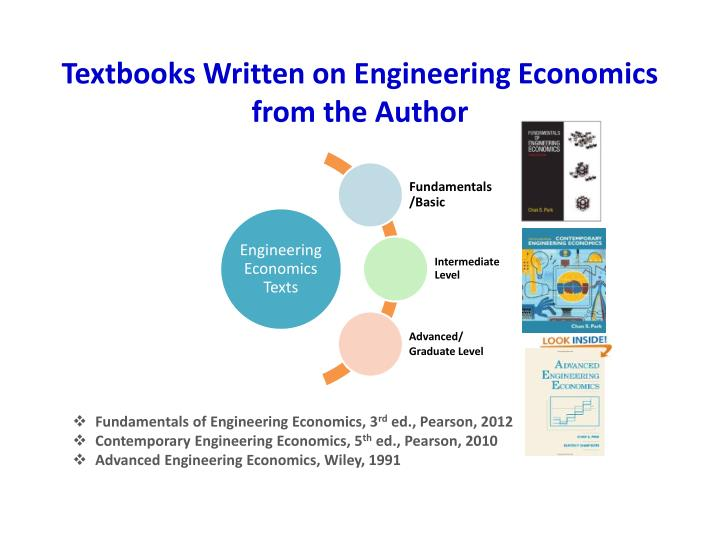Textbooks Written on Engineering