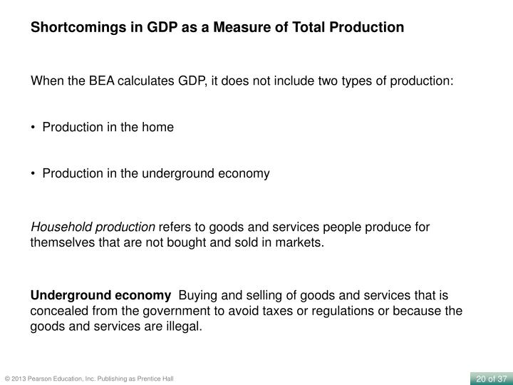 Shortcomings in GDP as a Measure of Total Production