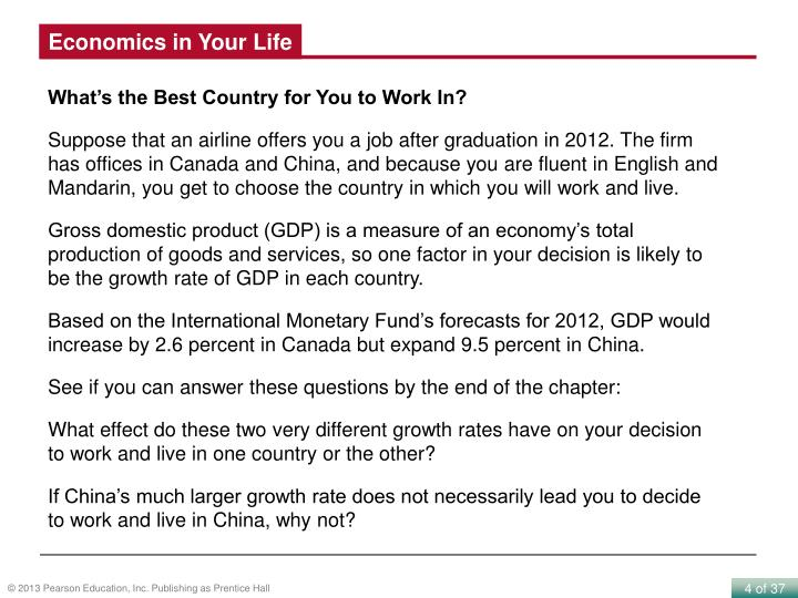 Economics in Your Life
