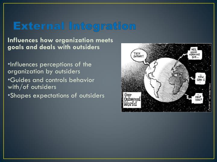 External Integration