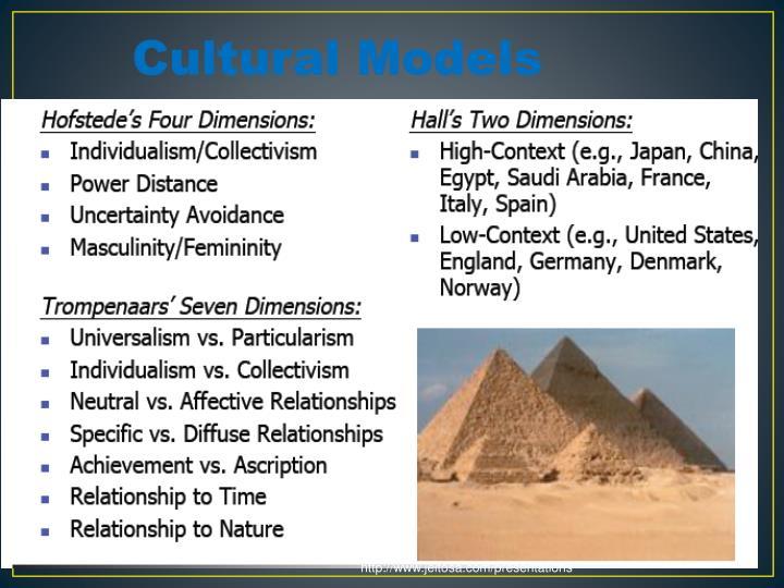 Cultural Models