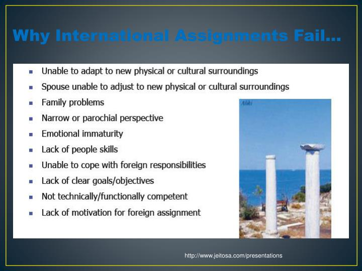 Why International Assignments Fail…