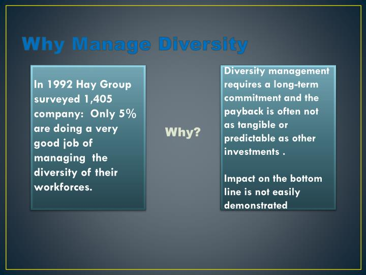 Why Manage Diversity