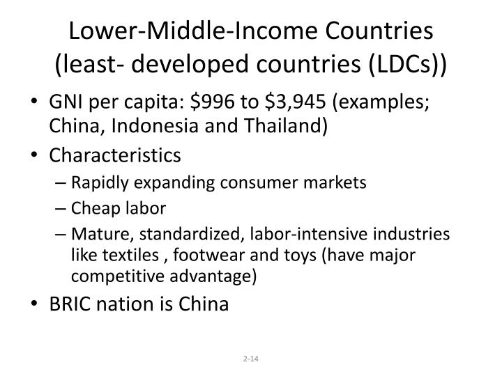 Lower-Middle-Income