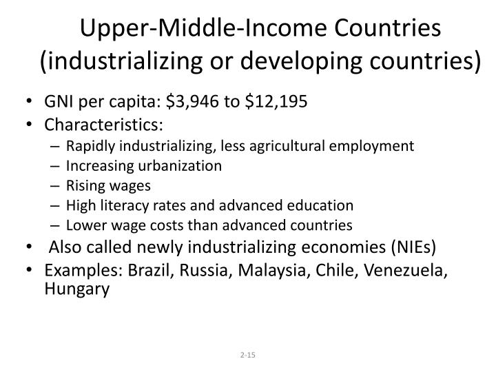 Upper-Middle-Income