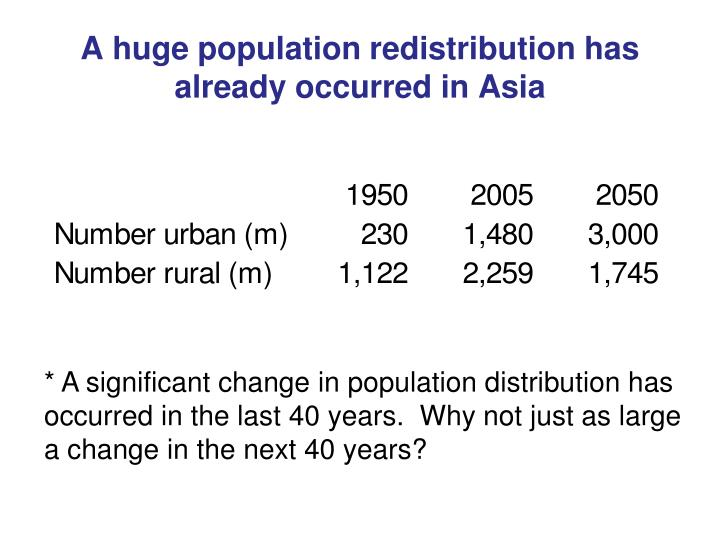 A huge population redistribution has already occurred in Asia