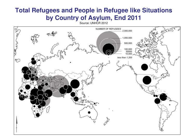 Total Refugees and People in Refugee like Situations by Country of Asylum, End 2011