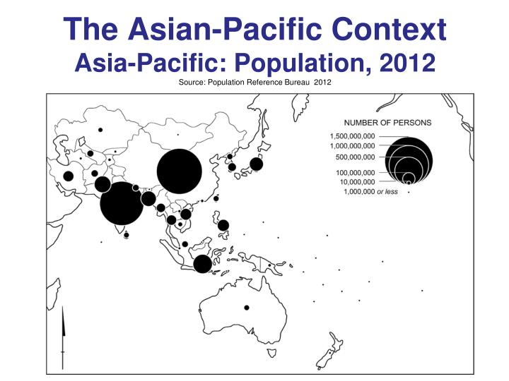 The Asian-Pacific Context