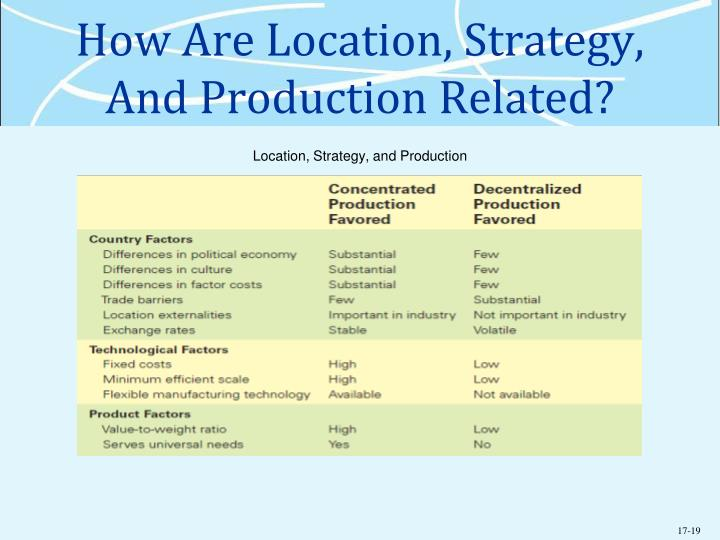 How Are Location, Strategy,