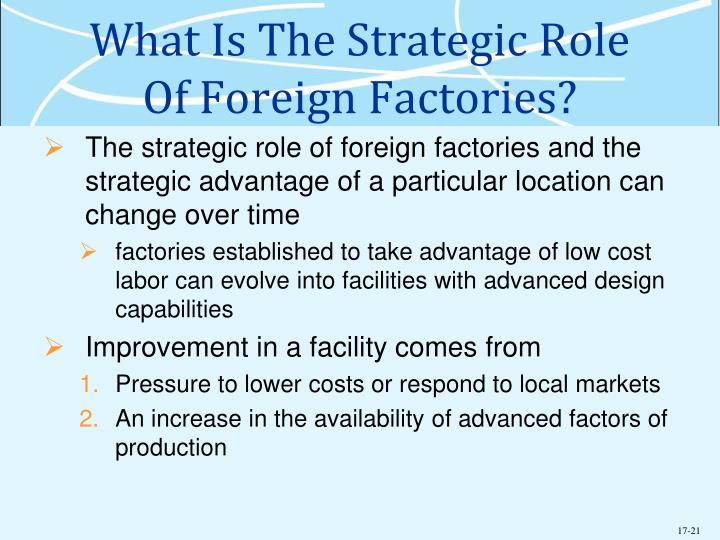 What Is The Strategic Role