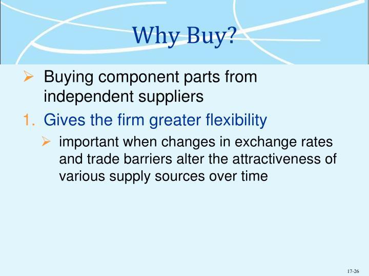 Why Buy?