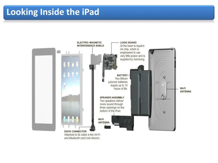 Looking Inside the iPad