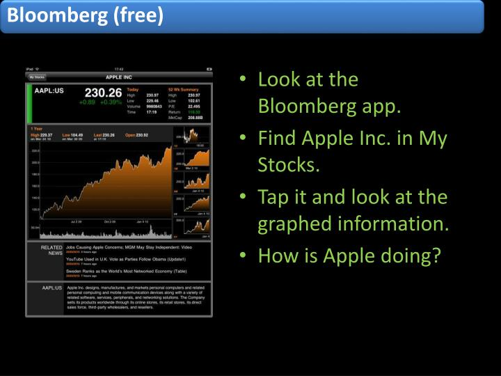 Bloomberg (free)