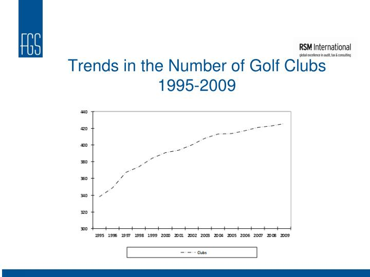 Trends in the Number of Golf Clubs 1995-2009