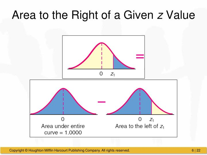 Area to the Right of a Given
