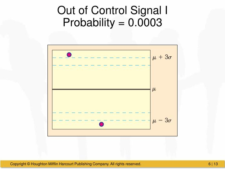 Out of Control Signal I