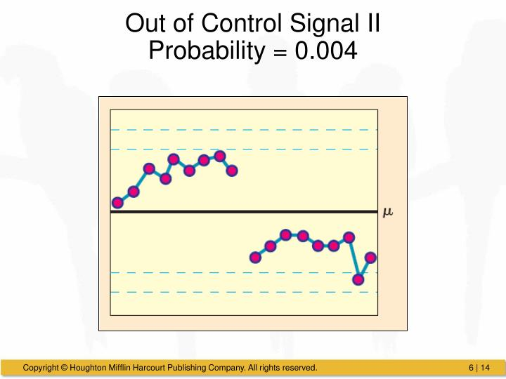 Out of Control Signal II