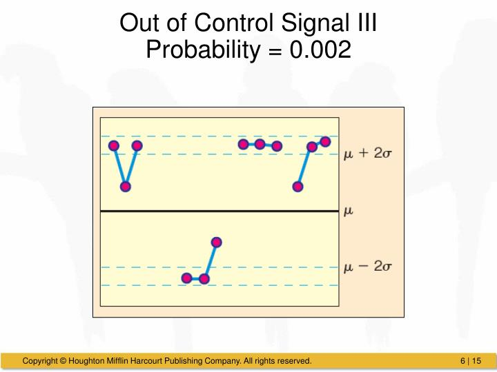 Out of Control Signal III