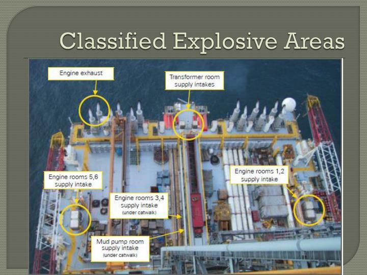 Classified Explosive Areas
