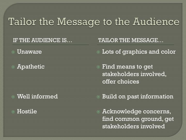 Tailor the Message to the Audience