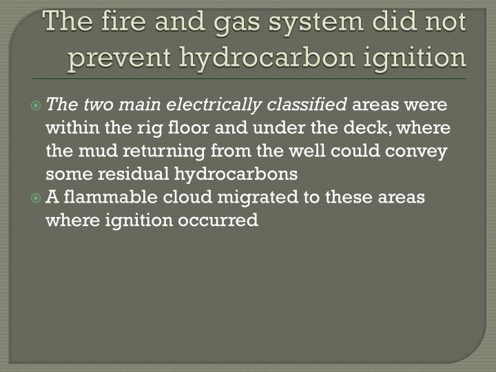 The fire and gas system did not prevent hydrocarbon ignition