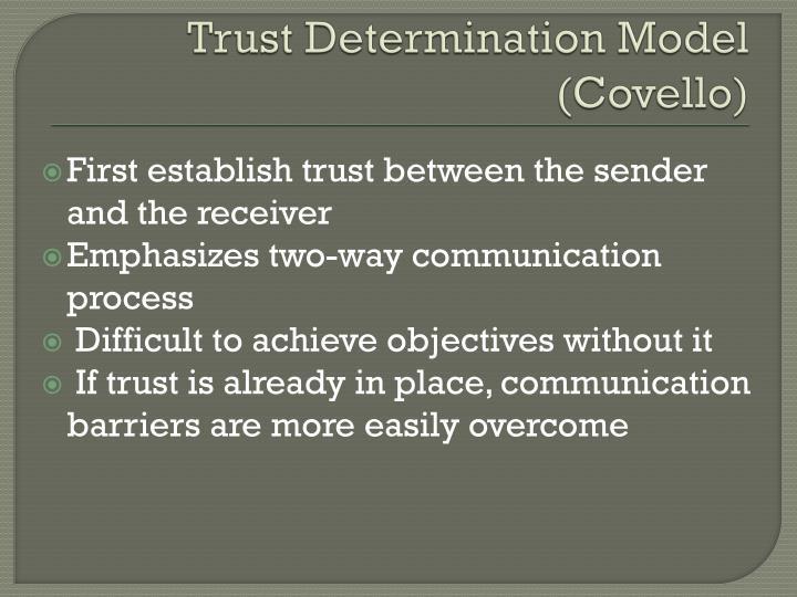 Trust Determination Model