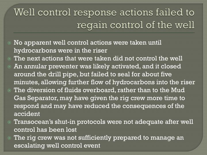 Well control response actions failed to