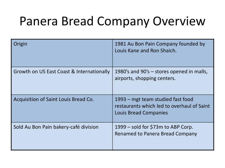 panera bread company history Panera bread company (pnra) - financial and strategic swot analysis review id: 2642383  panera bread company, history panera bread company, subsidiaries.