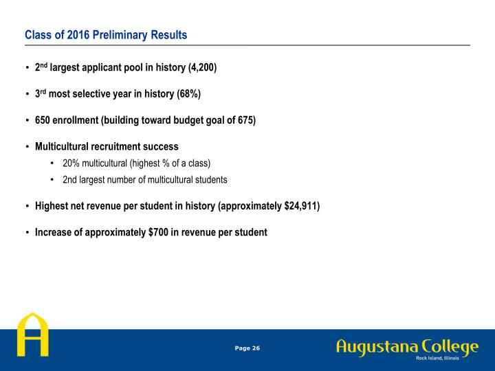Class of 2016 Preliminary Results