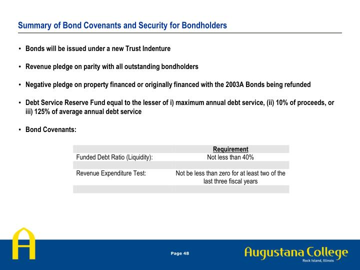 Summary of Bond Covenants and Security for Bondholders