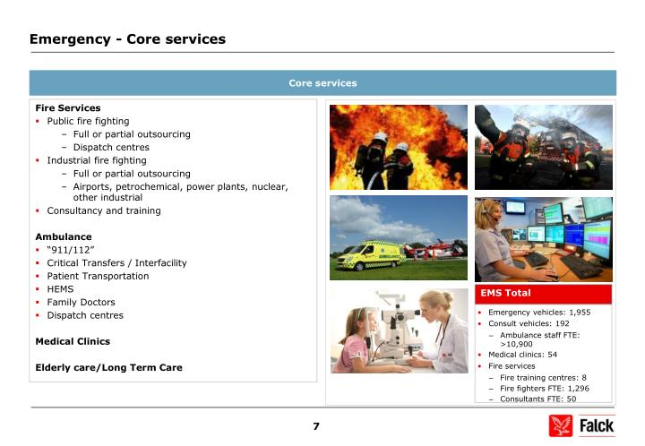Emergency - Core services