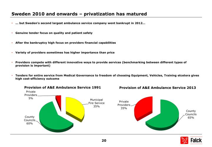 Sweden 2010 and onwards – privatization has matured